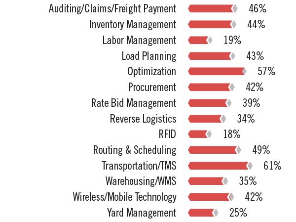 market research survey article