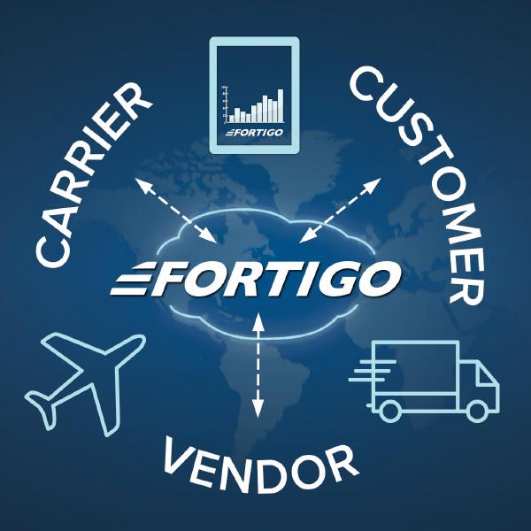 Fortigo - Logistics Planner Profiles - Inbound Logistics